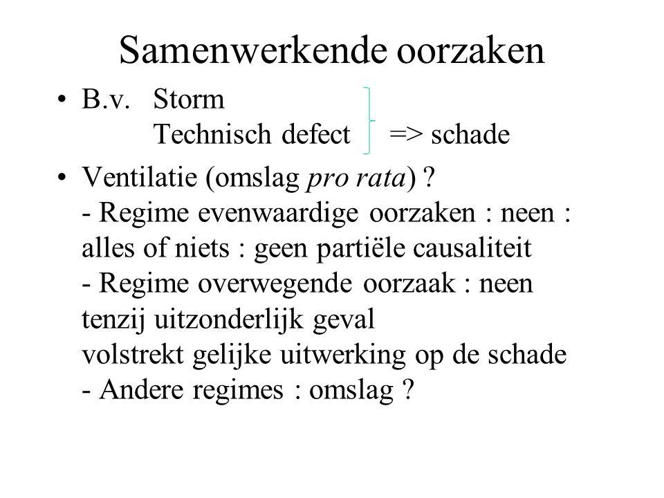 Samenwerkende oorzaken B.v. Storm Technisch defect => schade Ventilatie (omslag pro rata) ? - Regime evenwaardige oorzaken : neen : alles of niets : g