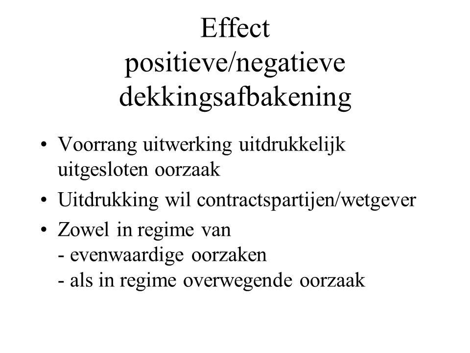 Effect positieve/negatieve dekkingsafbakening Voorrang uitwerking uitdrukkelijk uitgesloten oorzaak Uitdrukking wil contractspartijen/wetgever Zowel in regime van - evenwaardige oorzaken - als in regime overwegende oorzaak