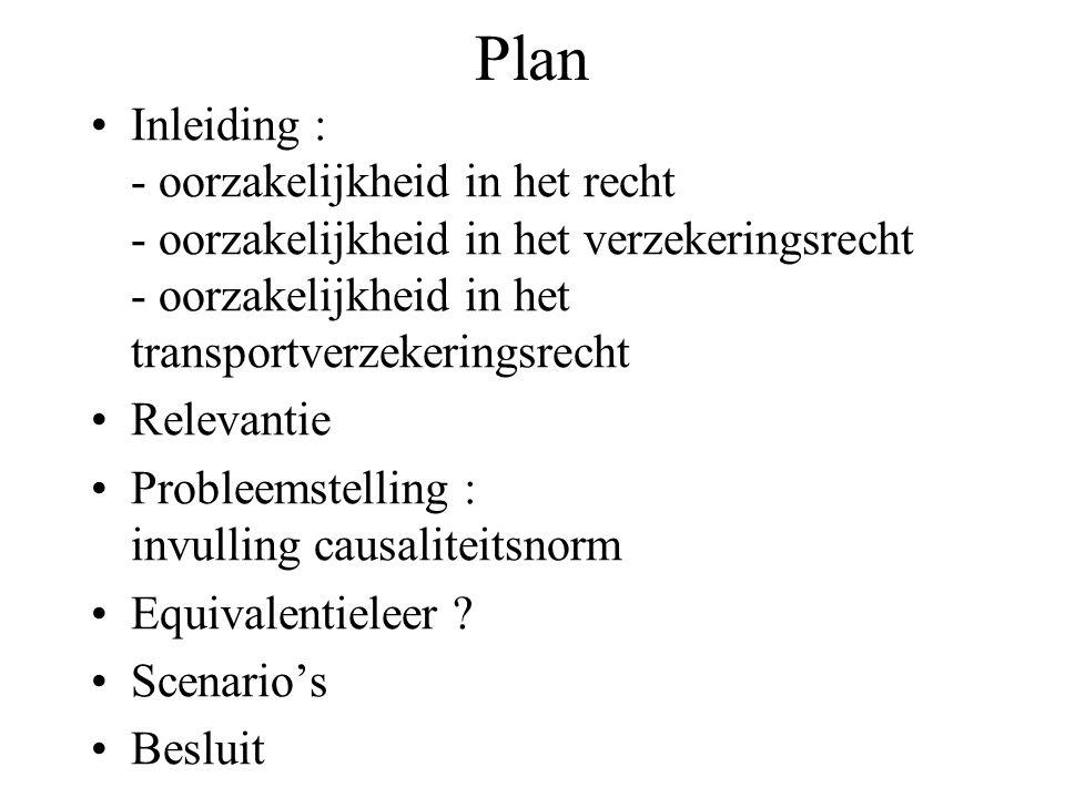 Oorzakelijkheid in het recht Traditionele toepassingen : - aansprakelijkheidsrecht : * extra-contractueel/quasi-delictueel / aquiliaans * contractueel - strafrecht