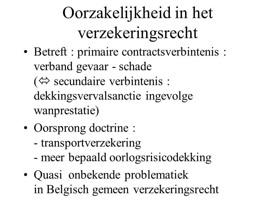Afzonderlijk werkende (parallelle) oorzaken Bij voldoende andere (reserve) (niet gedekte) oorzaak ontbreekt oorzakelijk verband met gedekte oorzaak B.v.