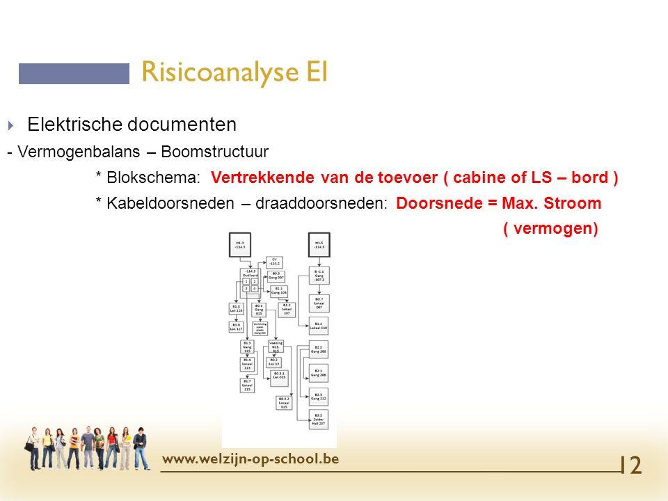  Elektrische documenten - Vermogenbalans – Boomstructuur * Blokschema: Vertrekkende van de toevoer ( cabine of LS – bord ) * Kabeldoorsneden – draadd
