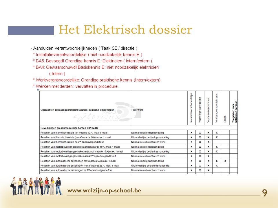 - Aanduiden verantwoordelijkheden ( Taak SB / directie ) * Installatieverantwoordelijke ( niet noodzakelijk kennis E ) * BA5: Bevoegd! Grondige kennis