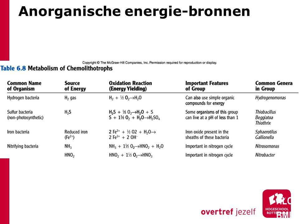 Anorganische energie-bronnen HLO BML