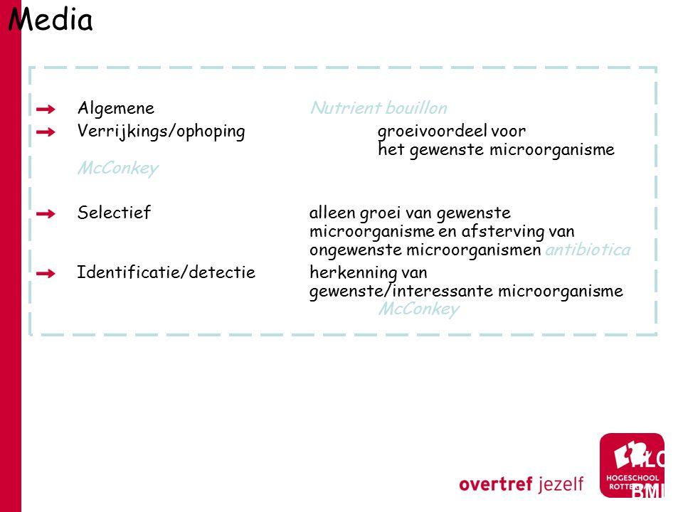 Media AlgemeneNutrient bouillon Verrijkings/ophopinggroeivoordeel voor het gewenste microorganisme McConkey Selectiefalleen groei van gewenste microor