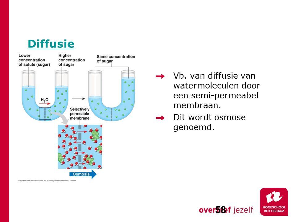 Diffusie Vb. van diffusie van watermoleculen door een semi-permeabel membraan. Dit wordt osmose genoemd. 58