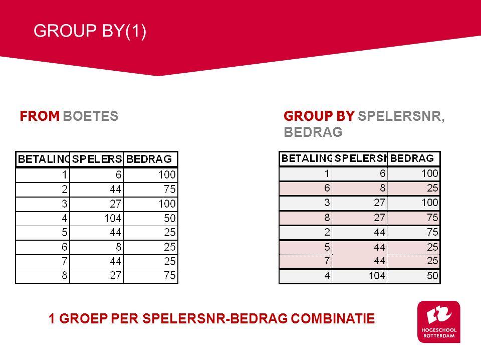 GROUP BY(1) FROM BOETES GROUP BY SPELERSNR, BEDRAG 1 GROEP PER SPELERSNR-BEDRAG COMBINATIE