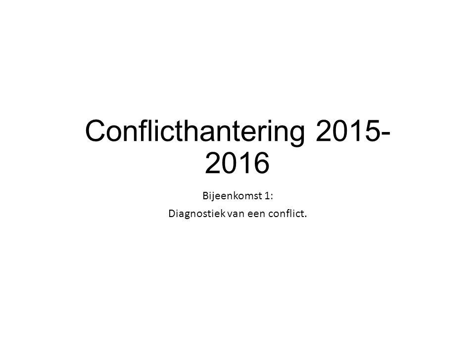 Conflicthantering 2015- 2016 Bijeenkomst 1: Diagnostiek van een conflict.