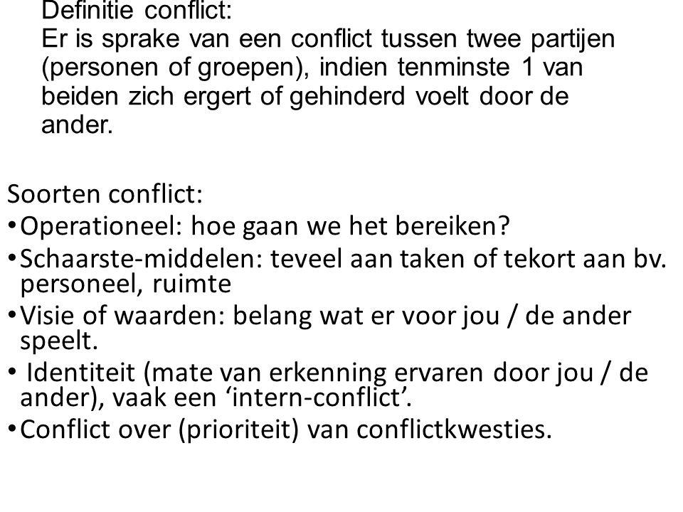 Definitie conflict: Er is sprake van een conflict tussen twee partijen (personen of groepen), indien tenminste 1 van beiden zich ergert of gehinderd v