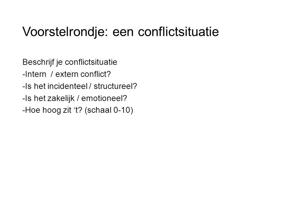 Voorstelrondje: een conflictsituatie Beschrijf je conflictsituatie -Intern / extern conflict? -Is het incidenteel / structureel? -Is het zakelijk / em