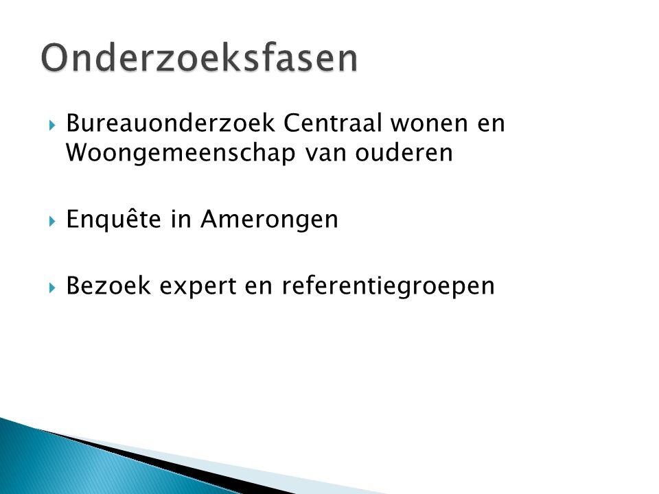  Bureauonderzoek Centraal wonen en Woongemeenschap van ouderen  Enquête in Amerongen  Bezoek expert en referentiegroepen