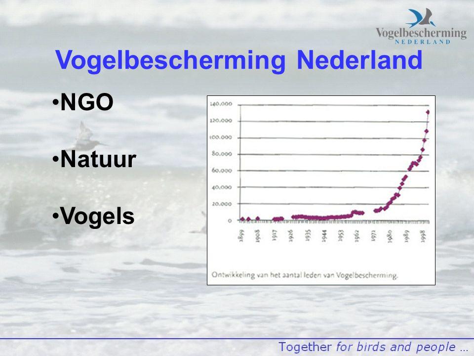 Vogelbescherming Nederland NGO Natuur Vogels