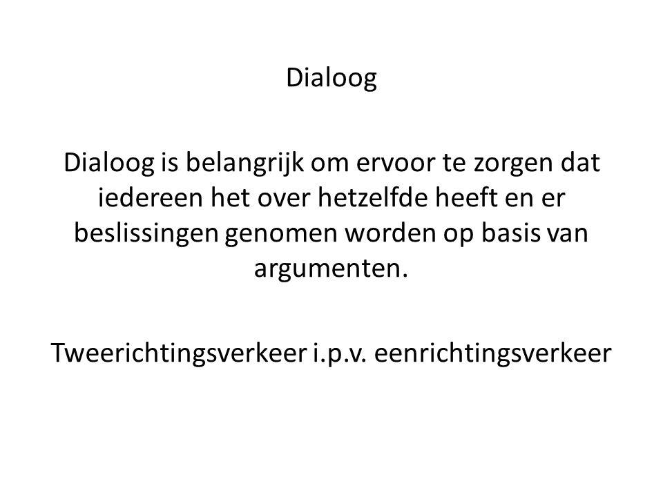 Dialoog Dialoog is belangrijk om ervoor te zorgen dat iedereen het over hetzelfde heeft en er beslissingen genomen worden op basis van argumenten. Twe