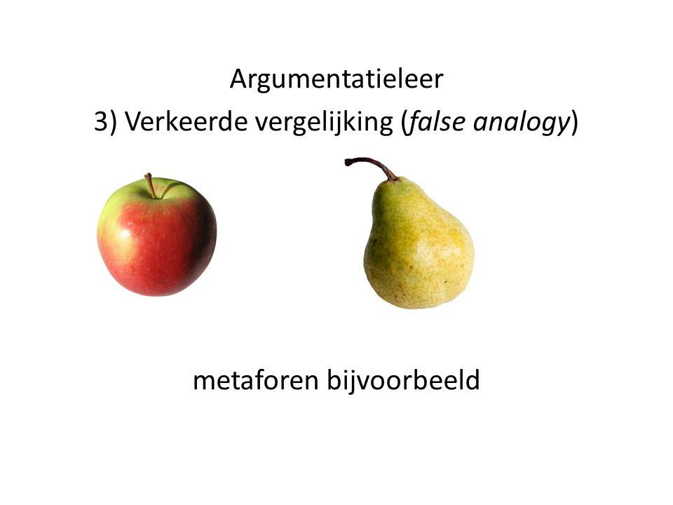 Argumentatieleer 4) Overhaaste generalisatie (secundum quid) verborgen argumenten