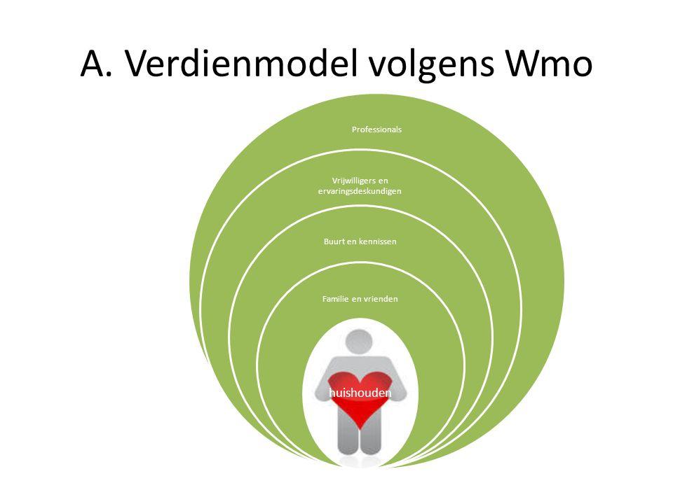 A. Verdienmodel volgens Wmo Professionals Vrijwilligers en ervaringsdeskundigen Buurt en kennissen Familie en vrienden huishouden