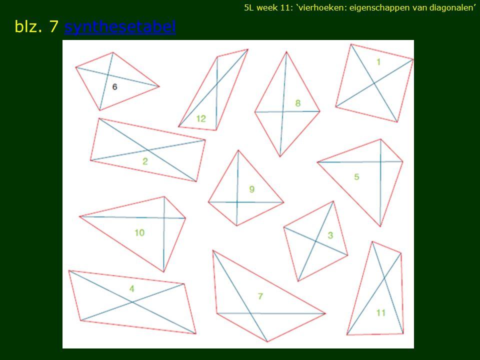 blz. 7 synthesetabelsynthesetabel DIAGONALEN 5L week 11: 'vierhoeken: eigenschappen van diagonalen'