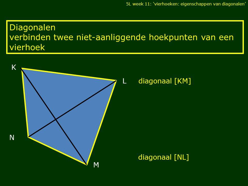 Diagonalen verbinden twee niet-aanliggende hoekpunten van een vierhoek DIAGONALEN N K M L diagonaal [KM] diagonaal [NL] 5L week 11: 'vierhoeken: eigenschappen van diagonalen'