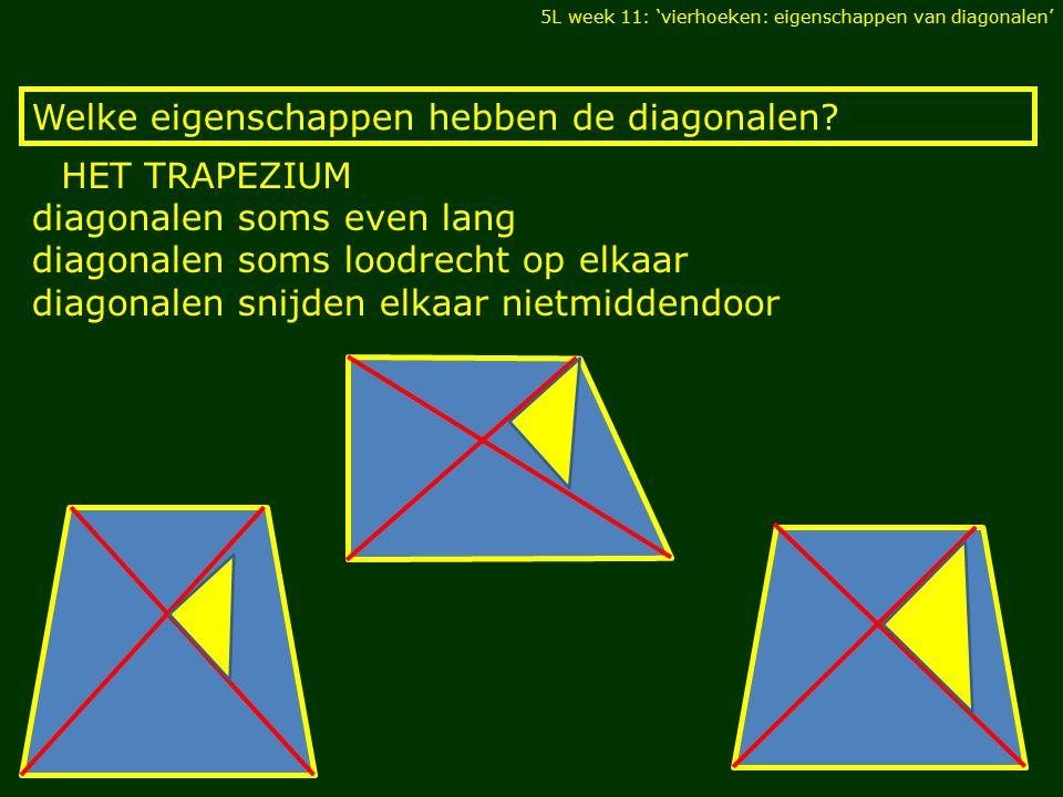 HET TRAPEZIUM Welke eigenschappen hebben de diagonalen.