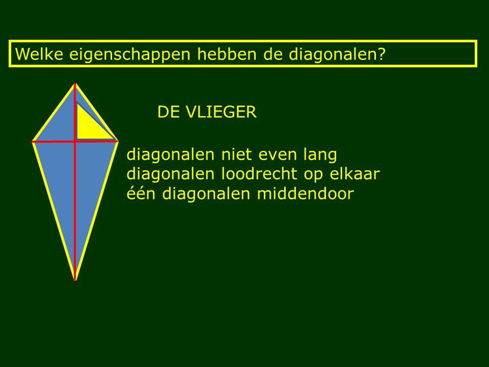 DE VLIEGER Welke eigenschappen hebben de diagonalen.