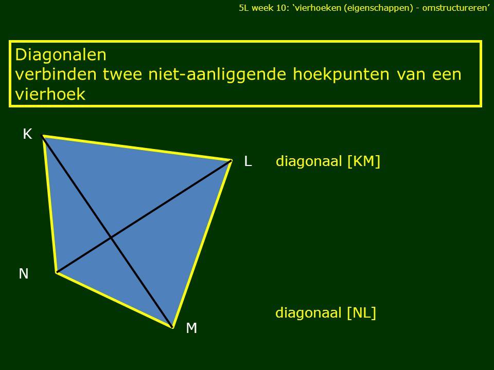 Diagonalen verbinden twee niet-aanliggende hoekpunten van een vierhoek DIAGONALEN N K M L diagonaal [KM] diagonaal [NL] 5L week 10: 'vierhoeken (eigenschappen) - omstructureren'