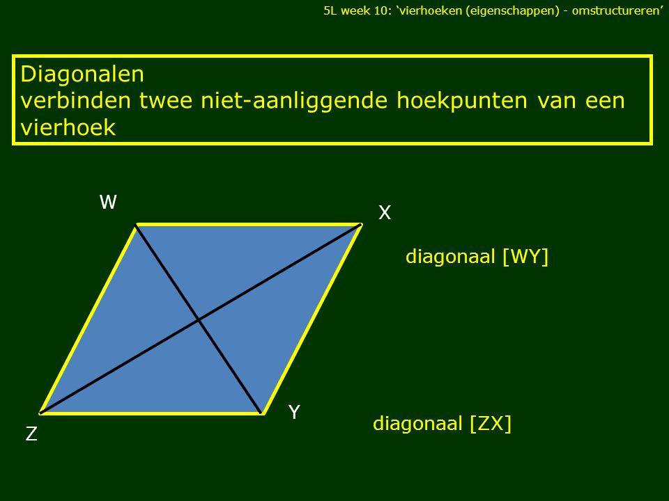 Diagonalen verbinden twee niet-aanliggende hoekpunten van een vierhoek DIAGONALEN Z W Y X diagonaal [WY] diagonaal [ZX] 5L week 10: 'vierhoeken (eigenschappen) - omstructureren'