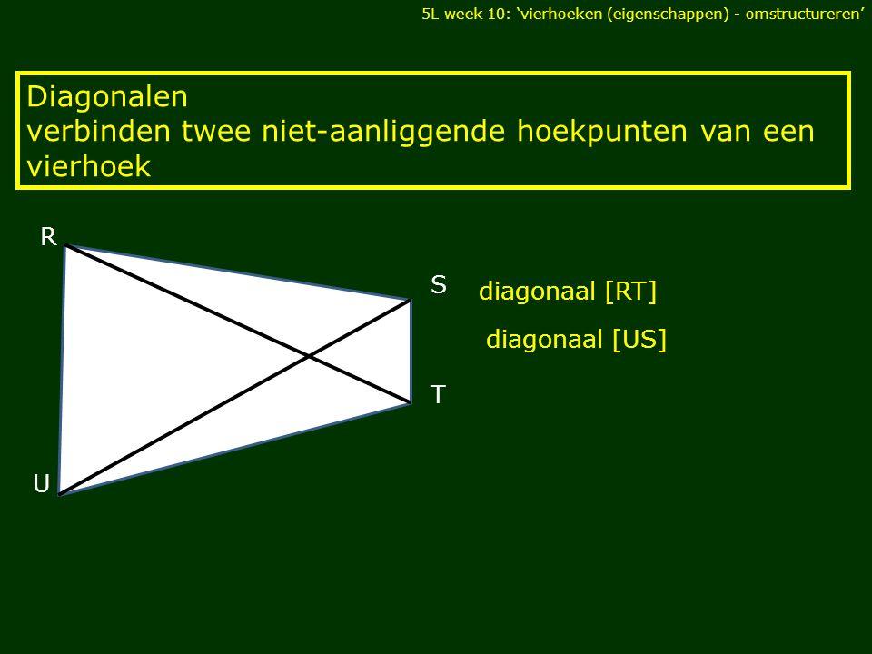 Diagonalen verbinden twee niet-aanliggende hoekpunten van een vierhoek DIAGONALEN U R T S diagonaal [RT] diagonaal [US] 5L week 10: 'vierhoeken (eigenschappen) - omstructureren'