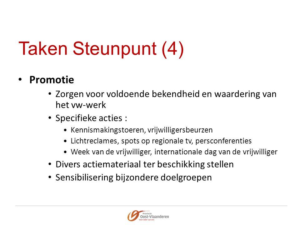 Taken Steunpunt (4) Promotie Zorgen voor voldoende bekendheid en waardering van het vw-werk Specifieke acties : Kennismakingstoeren, vrijwilligersbeur
