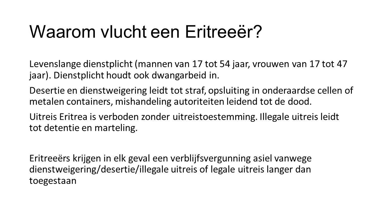 Waarom vlucht een Eritreeër.