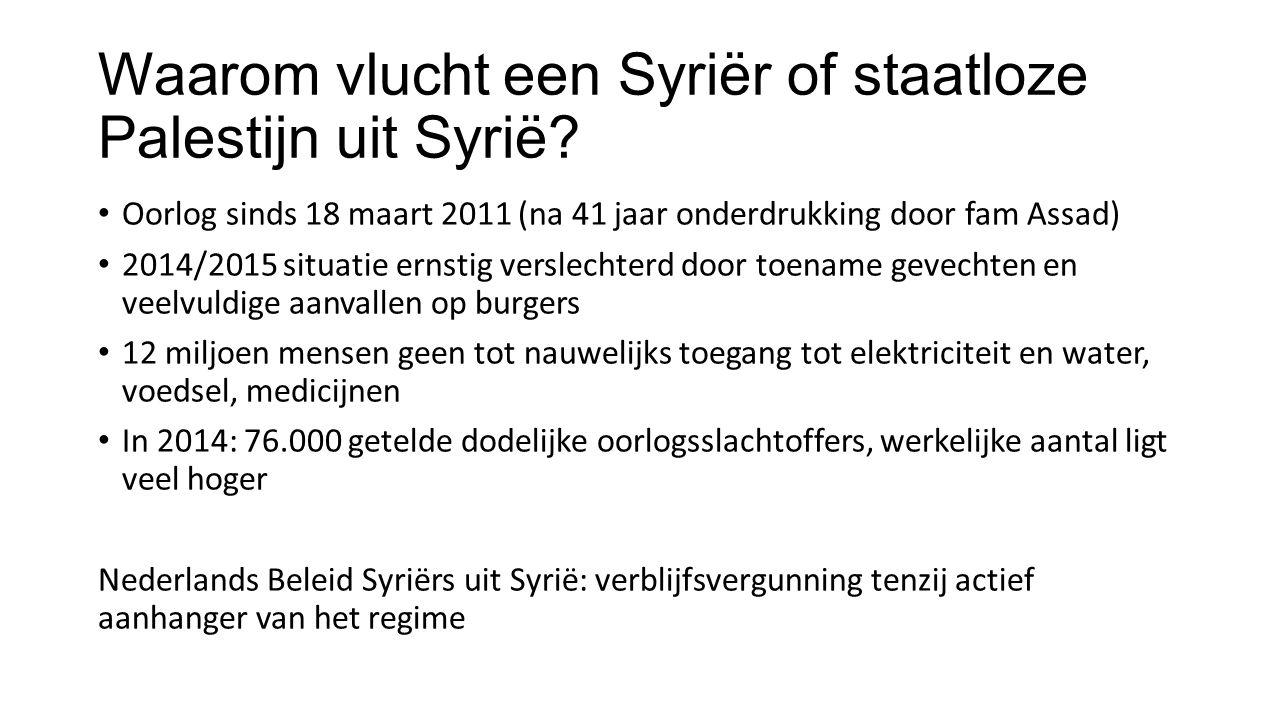 Waarom vlucht een Syriër of staatloze Palestijn uit Syrië.