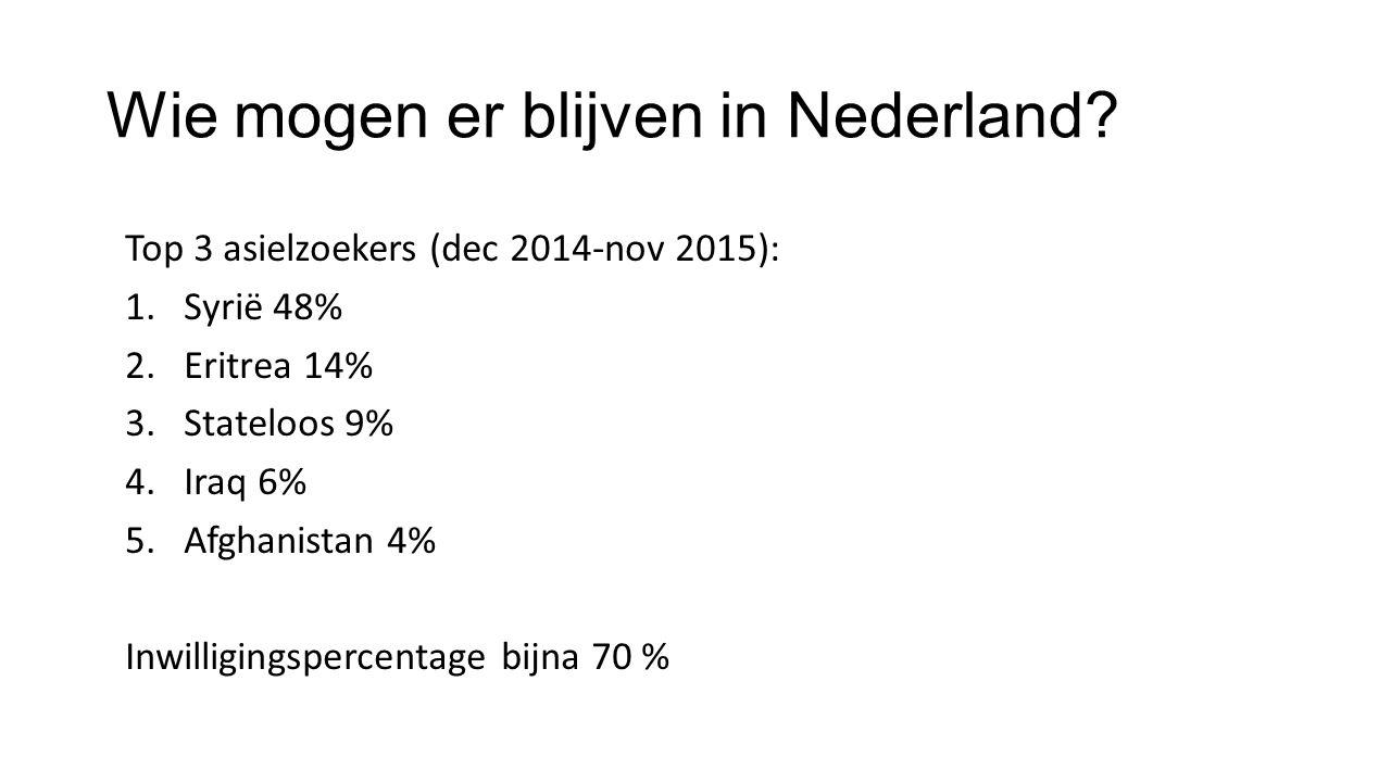 Wie mogen er blijven in Nederland.