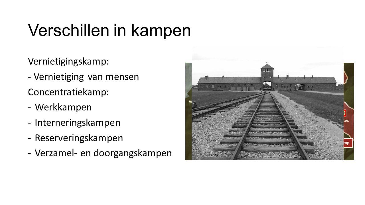 Verschillen in kampen Vernietigingskamp: - Vernietiging van mensen Concentratiekamp: -Werkkampen -Interneringskampen -Reserveringskampen -Verzamel- en doorgangskampen