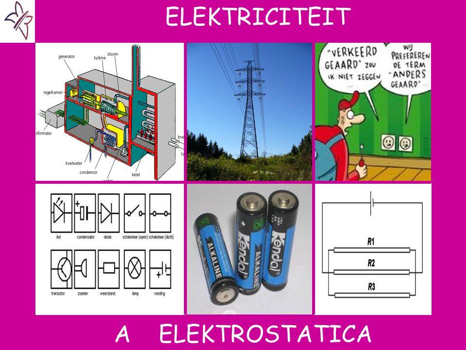 Aat ELEKTRICITEIT A ELEKTROSTATICA