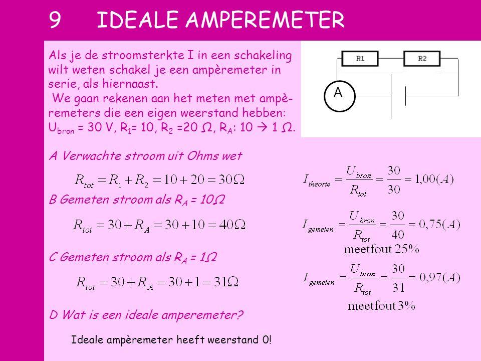 9IDEALE AMPEREMETER Als je de stroomsterkte I in een schakeling wilt weten schakel je een ampèremeter in serie, als hiernaast. We gaan rekenen aan het