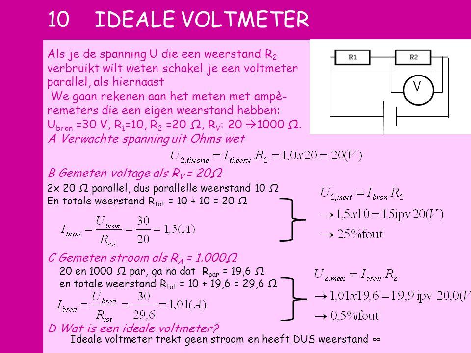 10IDEALE VOLTMETER Als je de spanning U die een weerstand R 2 verbruikt wilt weten schakel je een voltmeter parallel, als hiernaast We gaan rekenen aa