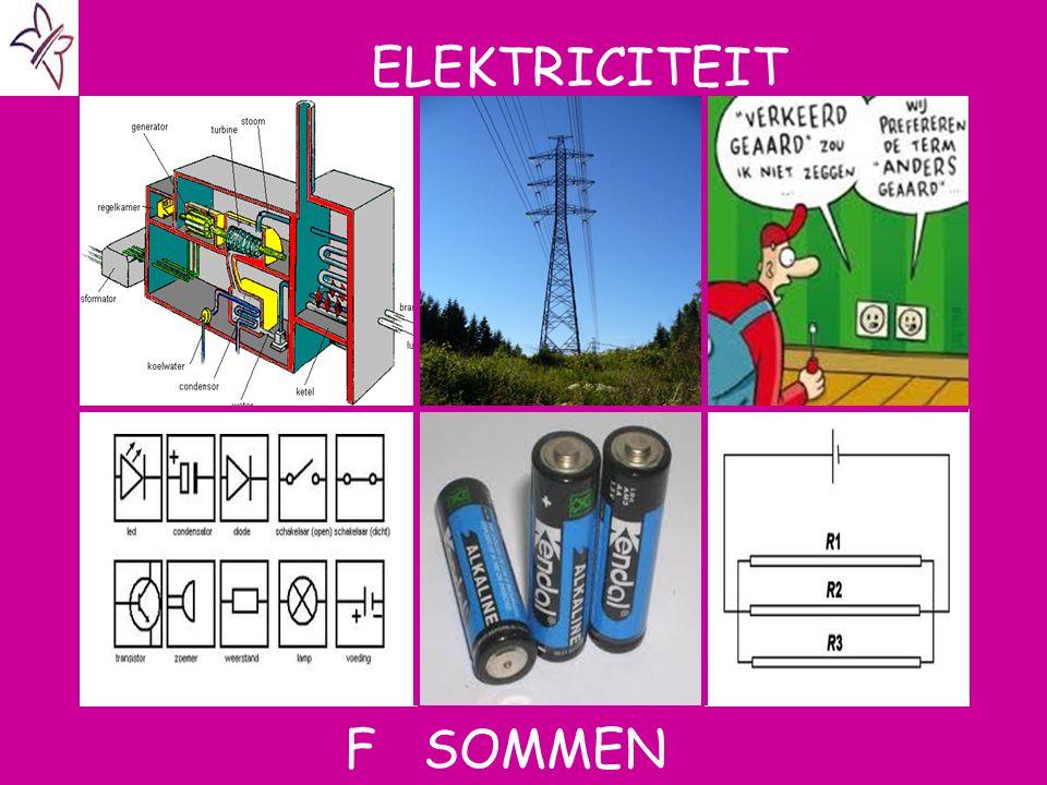 Aat ELEKTRICITEIT F SOMMEN