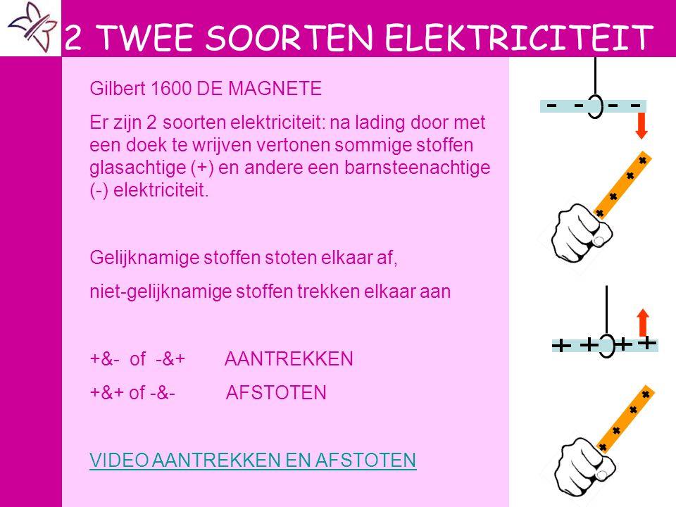Gilbert 1600 DE MAGNETE Er zijn 2 soorten elektriciteit: na lading door met een doek te wrijven vertonen sommige stoffen glasachtige (+) en andere een
