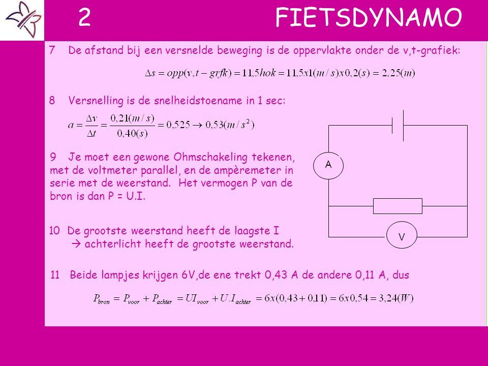 d 2 FIETSDYNAMO 7De afstand bij een versnelde beweging is de oppervlakte onder de v,t-grafiek: 8Versnelling is de snelheidstoename in 1 sec: 9Je moet