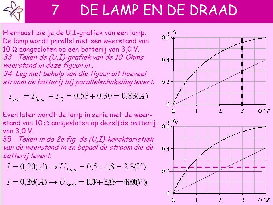 7 DE LAMP EN DE DRAAD Hiernaast zie je de U,I-grafiek van een lamp. De lamp wordt parallel met een weerstand van 10  aangesloten op een batterij van