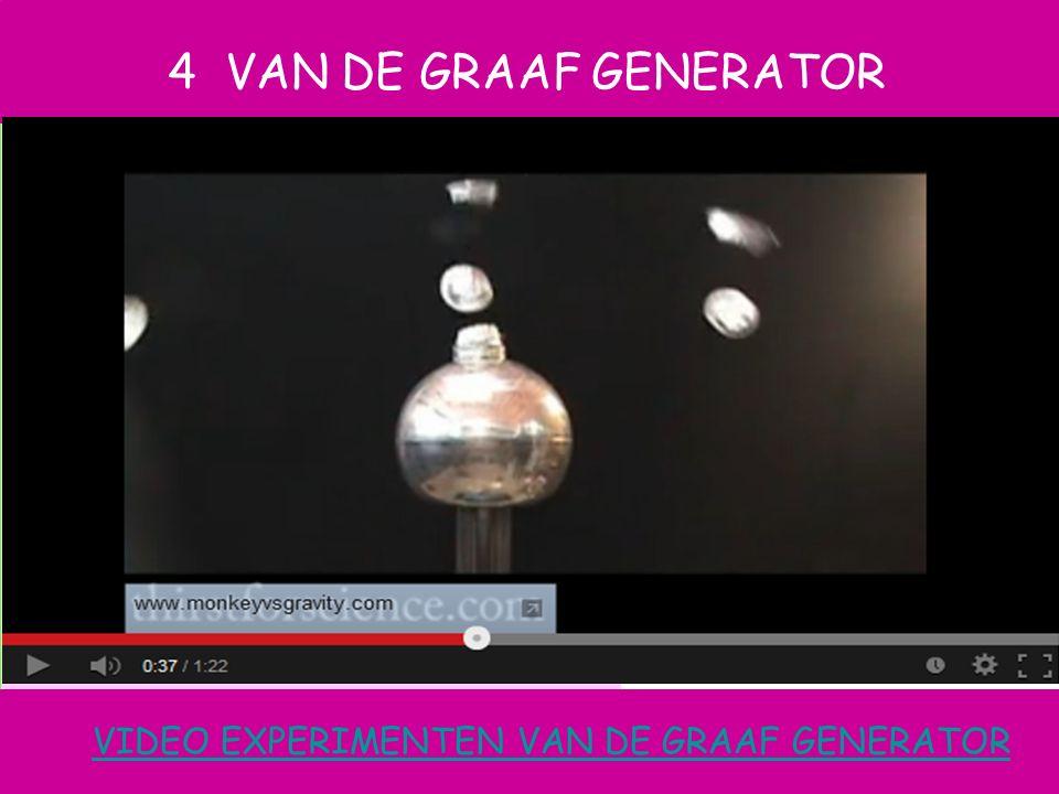 VIDEO EXPERIMENTEN VAN DE GRAAF GENERATOR 4 VAN DE GRAAF GENERATOR Draaiende band voert de elektronen af waardoor er een hoogspanning ontstaat. 1Doors
