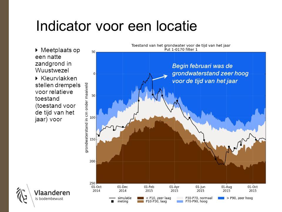 Indicator voor een locatie Meetplaats op een natte zandgrond in Wuustwezel Kleurvlakken stellen drempels voor relatieve toestand (toestand voor de tijd van het jaar) voor Begin februari was de grondwaterstand zeer hoog voor de tijd van het jaar