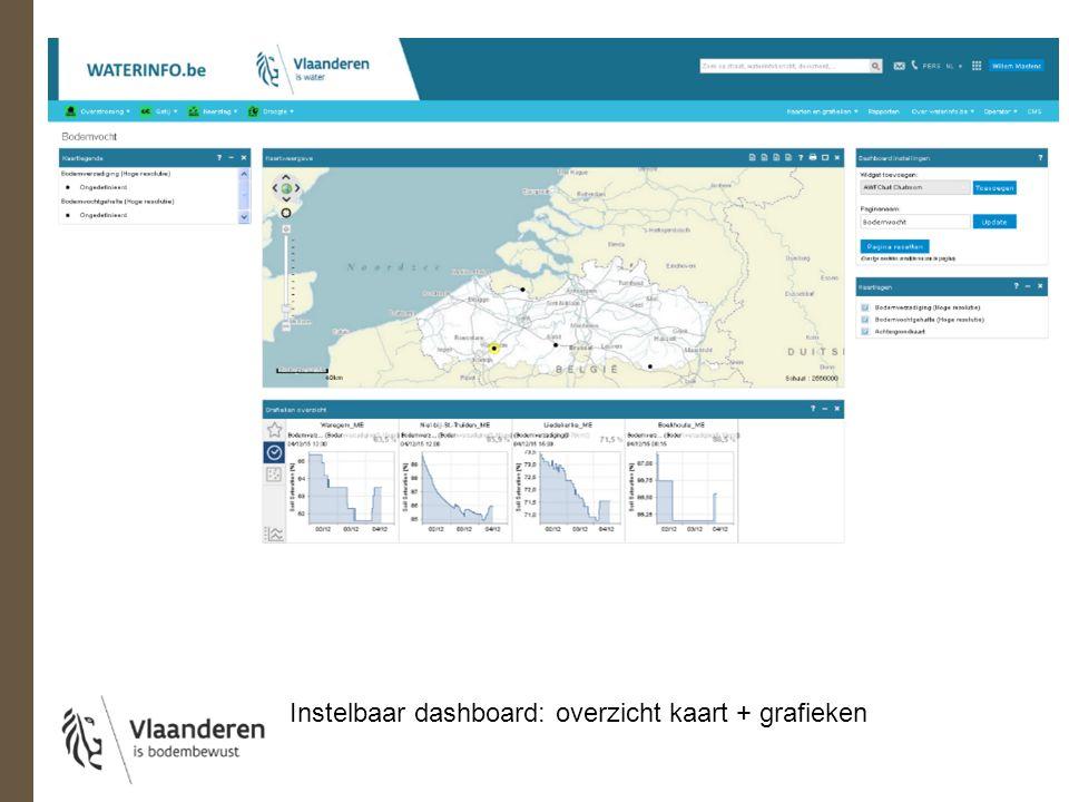 Instelbaar dashboard: overzicht kaart + grafieken