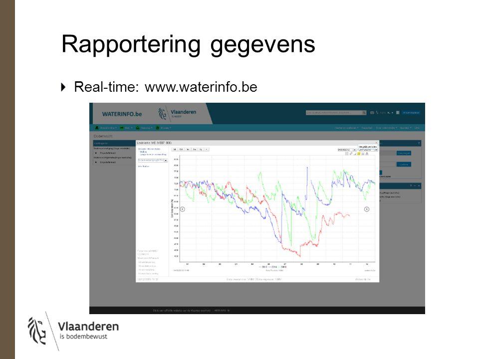 Rapportering gegevens Real-time: www.waterinfo.be
