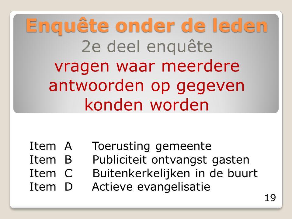 Enquête onder de leden 2e deel enquête vragen waar meerdere antwoorden op gegeven konden worden Item A Toerusting gemeente Item B Publiciteit ontvangs