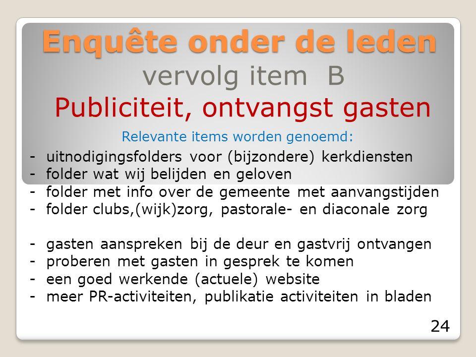 Enquête onder de leden vervolg item B Publiciteit, ontvangst gasten - uitnodigingsfolders voor (bijzondere) kerkdiensten - folder wat wij belijden en