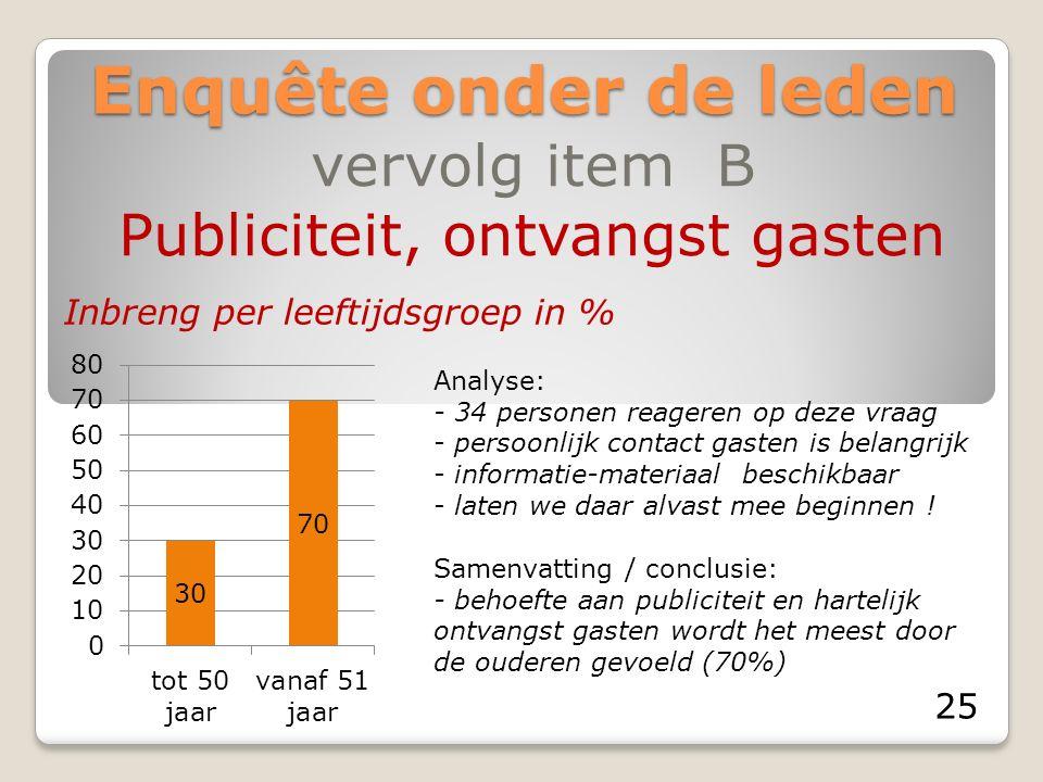 Enquête onder de leden vervolg item B Publiciteit, ontvangst gasten Inbreng per leeftijdsgroep in % Analyse: - 34 personen reageren op deze vraag - persoonlijk contact gasten is belangrijk - informatie-materiaal beschikbaar - laten we daar alvast mee beginnen .