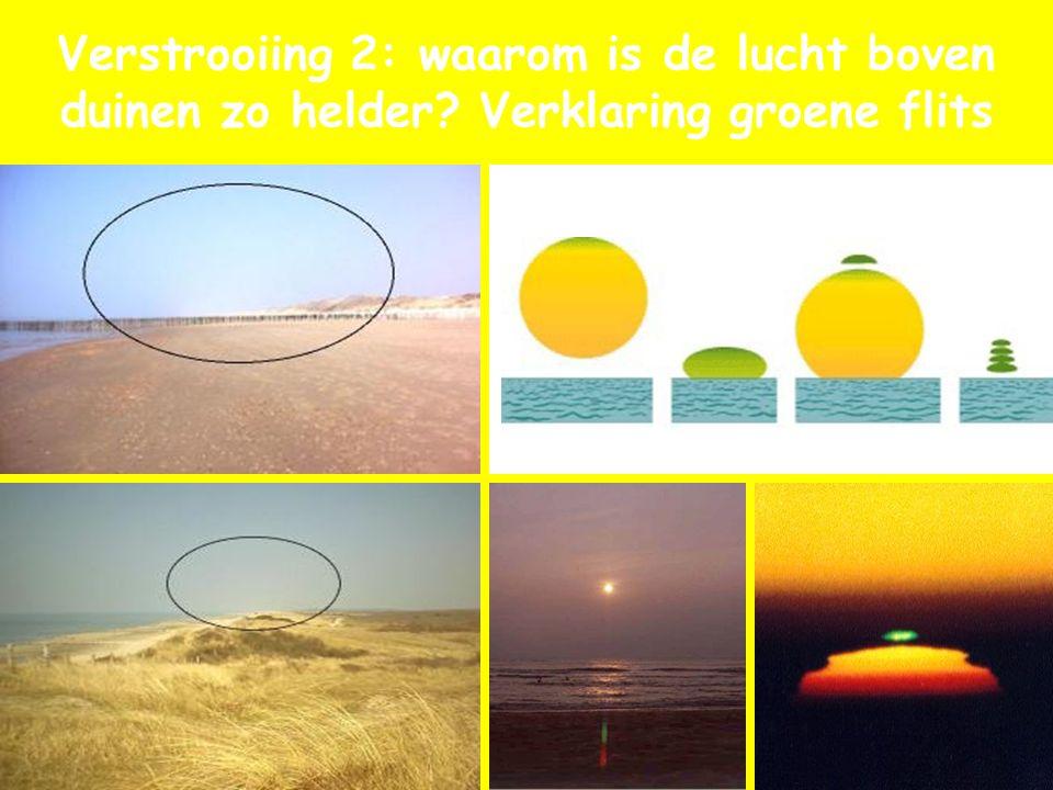 Verstrooiing 2: waarom is de lucht boven duinen zo helder? Verklaring groene flits