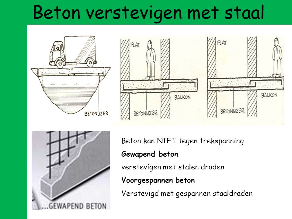 Beton verstevigen met staal Beton kan NIET tegen trekspanning Gewapend beton verstevigen met stalen draden Voorgespannen beton Verstevigd met gespanne