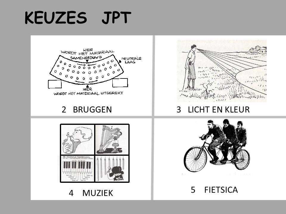1.1 proef 6: hellend vlak FIETSICAFIETSICA Als je bij Bakkum tegen de helling van de spoorlijn omhoog fietst is er een extra kracht omlaag die je moet overwinnen.