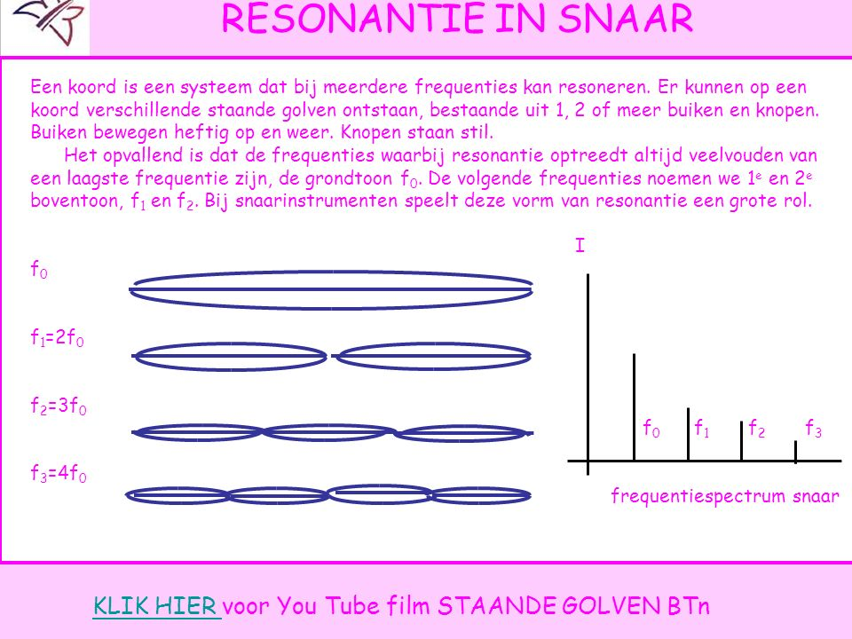 RESONANTIE IN SNAAR Een koord is een systeem dat bij meerdere frequenties kan resoneren. Er kunnen op een koord verschillende staande golven ontstaan,