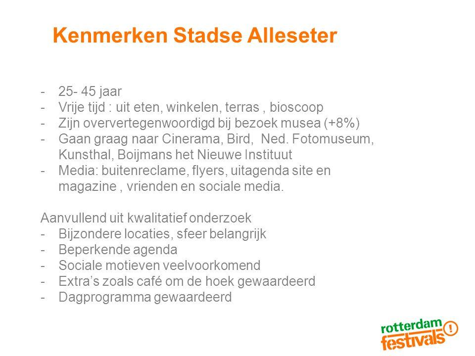 Kenmerken Stadse Alleseter -25- 45 jaar -Vrije tijd : uit eten, winkelen, terras, bioscoop -Zijn oververtegenwoordigd bij bezoek musea (+8%) -Gaan graag naar Cinerama, Bird, Ned.
