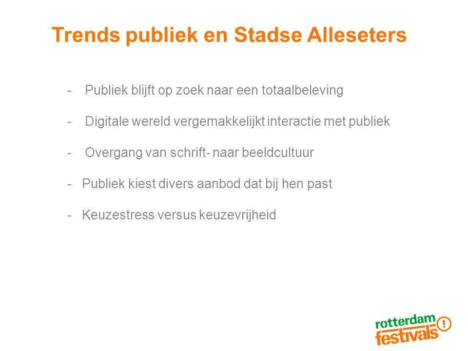 Trends publiek en Stadse Alleseters -Publiek blijft op zoek naar een totaalbeleving -Digitale wereld vergemakkelijkt interactie met publiek -Overgang